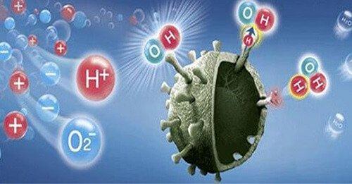 Hệ thống plasmaclusterion giúp lọc sạch vi khuẩn