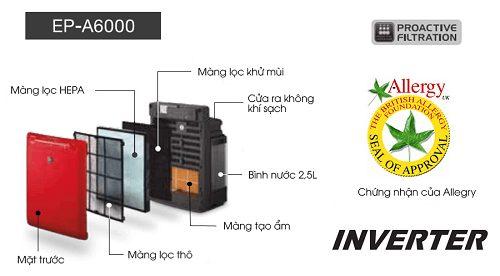 Máy lọc khí tạo ẩm Hitachi EP-A6000 cao cấp