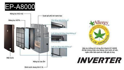 Hitachi EP-A8000 hoạt động êm ái, tiết kiệm điện năng