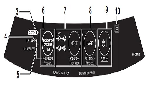 Bảng điều khiển máy lọc không khí bắt muỗi Sharp FP-GM50E-B