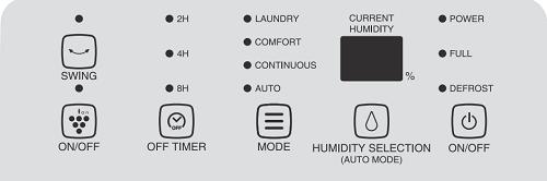 Bảng điều khiển máy lọc khí hút ẩm Sharp DW-D12A-W