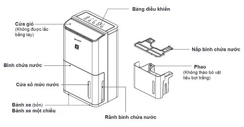 Một vài chú ý khi sử dụng máy hút ẩm lọc khí Sharp DW-D12A-W