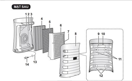 Hướng dẫn lắp đặt máy lọc khí bắt muỗi Sharp FP-FM40E-B