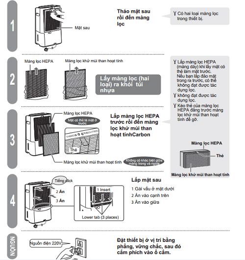 Hướng dẫn lắp đặt máy lọc không khí Hitachi EP-A5000