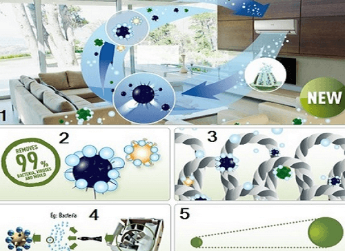 Công nghệ nanoE đảm bảo an toàn với người sử dụng