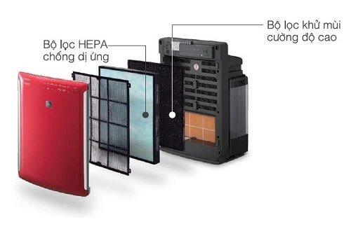 Màng lọc cacbon Hitachi EP-A6000 chính hãng