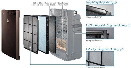 Lắp đặt màng lọc Hepa Hitachi EP-A6000 lọc sạch không khí hiệu quả
