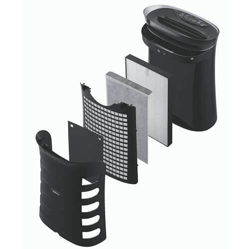 Quy trình thay màng lọc Hepa Sharp FP-GM50E-B