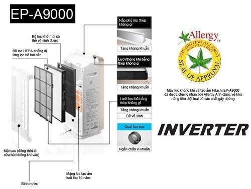 Màng lọc Hepa Hitachi EP-A9000 trang bị công nghệ hiện đại