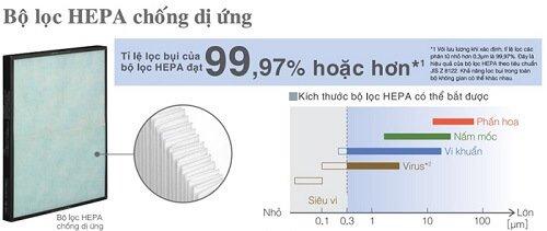 Màng lọc Hepa Hitachi EP-A8000 chính hãng