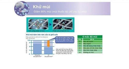 Máy lọc không khí Panasonic F-PXH55A lọc sạch vi khuẩn đến 99,99%