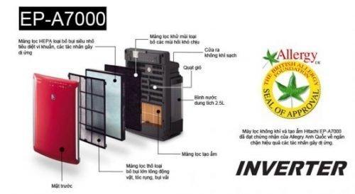 Máy lọc không khí tạo ẩm Hitachi EP-A7000