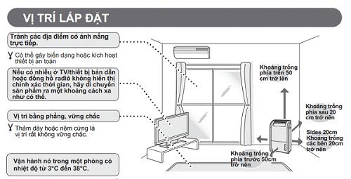 Vị trí lắp đặt máy lọc không khí tạo ẩm Hitachi EP-M70E