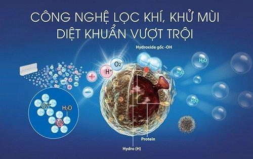 Công nghệ Plasmacluster lọc khí và diệt khuẩn vượt trội