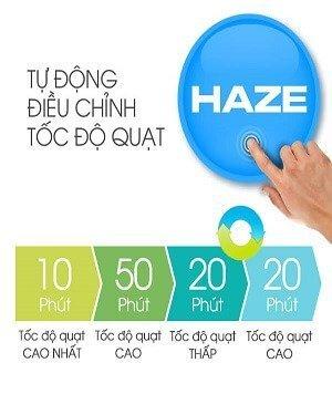 Chế độ lọc Haze là gì?