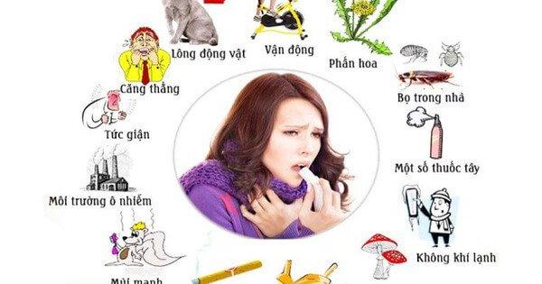 Các nguyên nhân gây ra bệnh hen suyễn